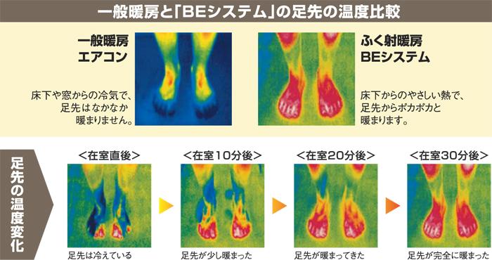 基礎蓄熱輻射暖房